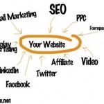 وب سایت و بازاریابی اینترنتی