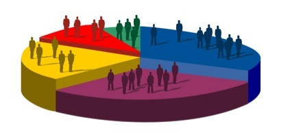 تقسیم بندی بازار هدف