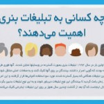 اینفو گرافیک: چه کسانی به تبلیغات بنری اهمیت می دهند؟